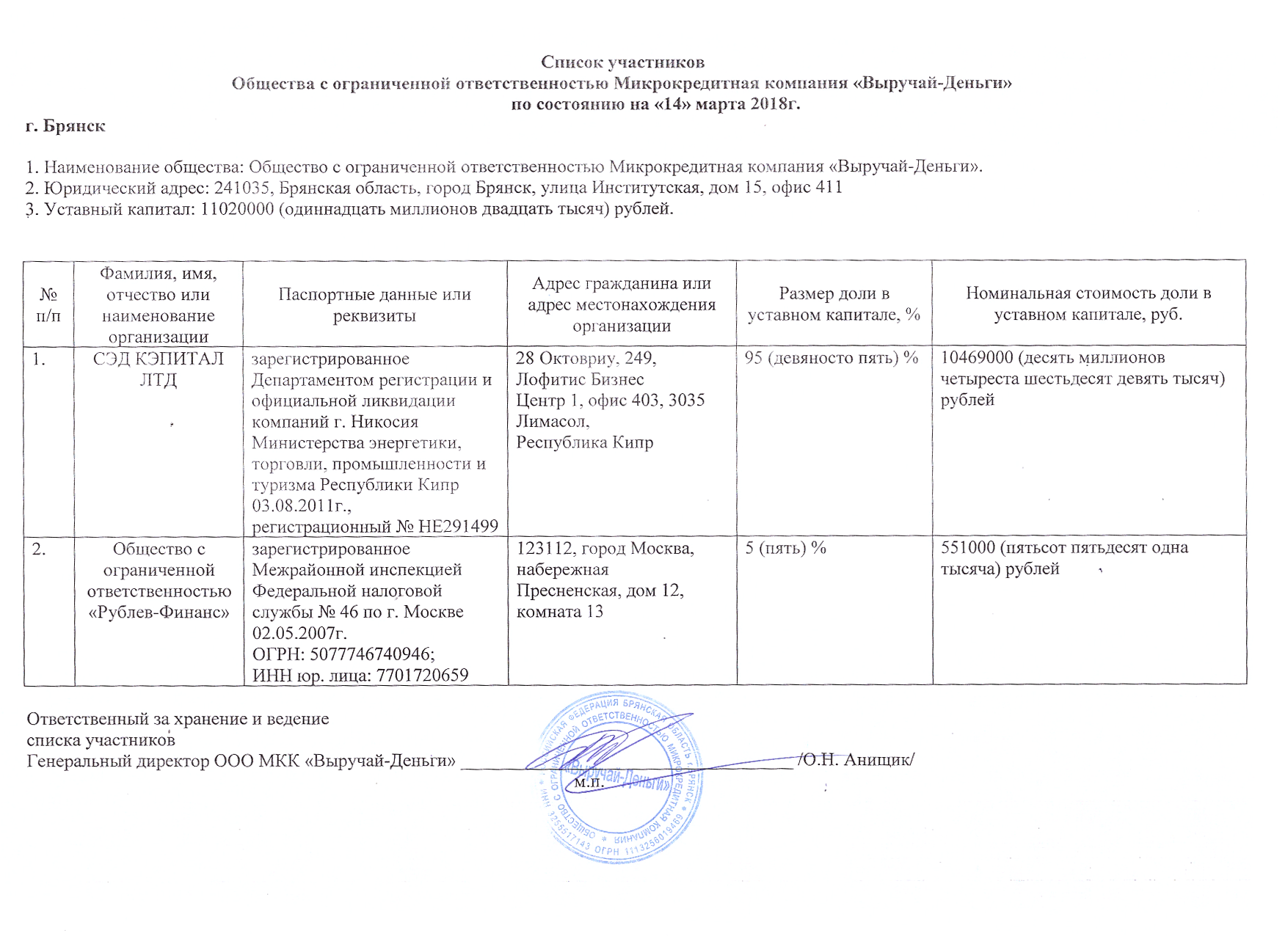 Автоломбард в Ростове-на-Дону: кредит под залог ПТС